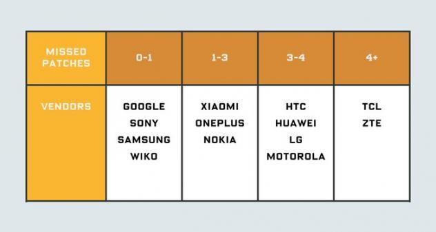 LG G7 ThinQ : la première image